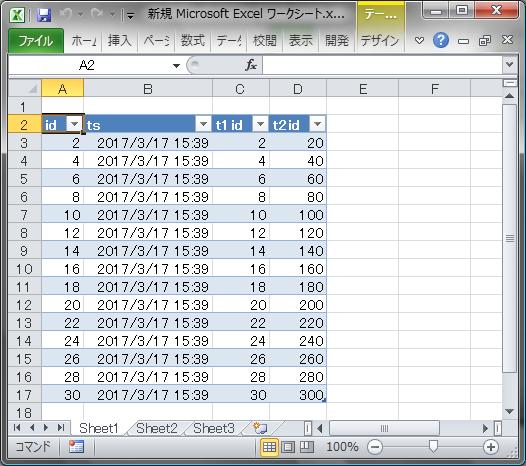 図 9:データ取り込み結果